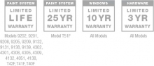 all-modern-steel-warranties.jpg